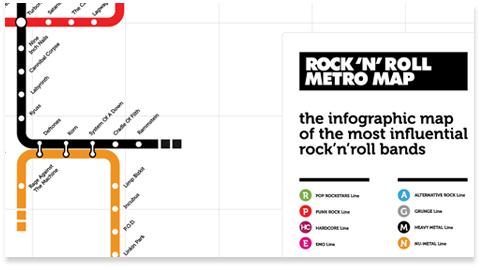 rocknrollmap
